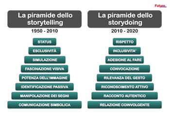 storydoing350